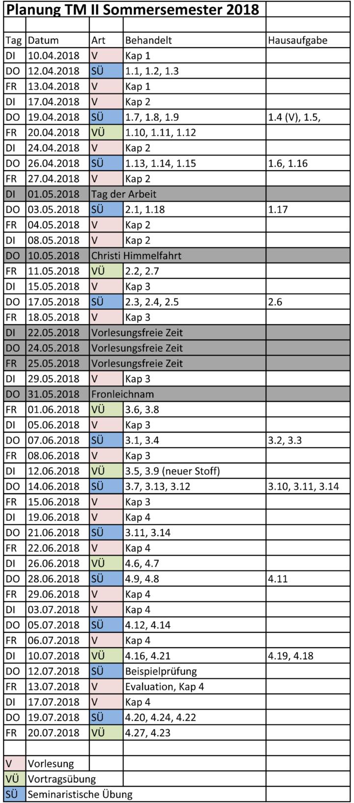read Photonik: Grundlagen, Technologie und Anwendung 2005