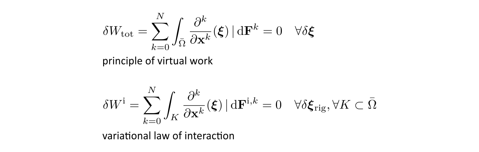 From discrete to continuum: A variational approach