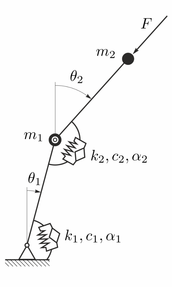 Nonlinear dynamics of fractionally damped mechanical