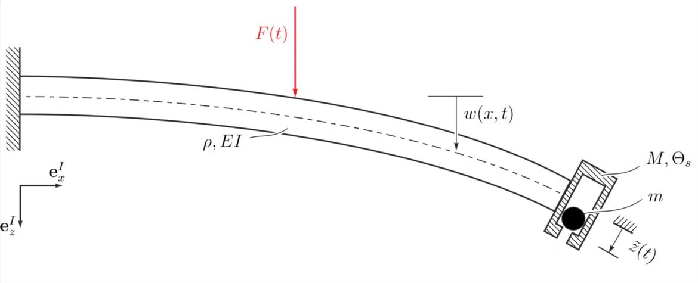 Nonsmooth nonlinear modes of vibro-impact nonlinear energy
